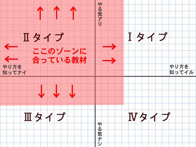 sakura_type